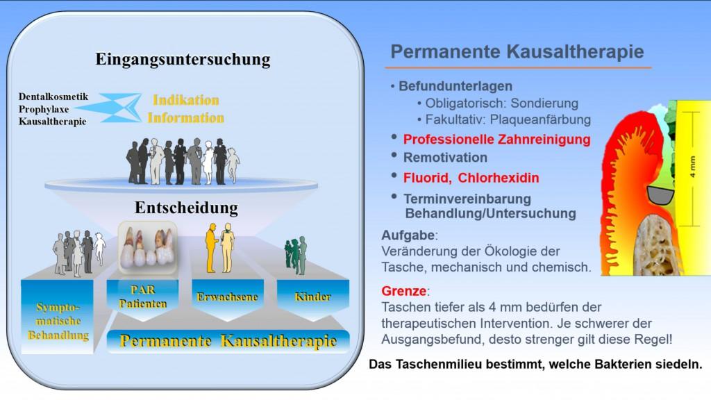Permanente Kausaltherapie